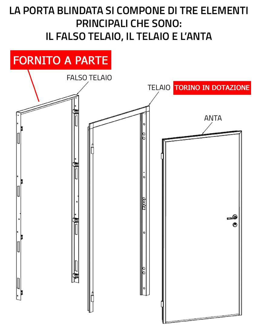 Porte Blindate A Ferrara porte blindate metalnova hub